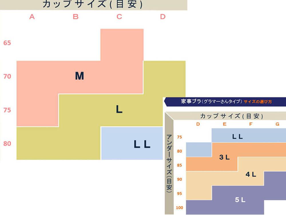 ベルメゾンのナイトブラ(家事ブラ)のサイズ表