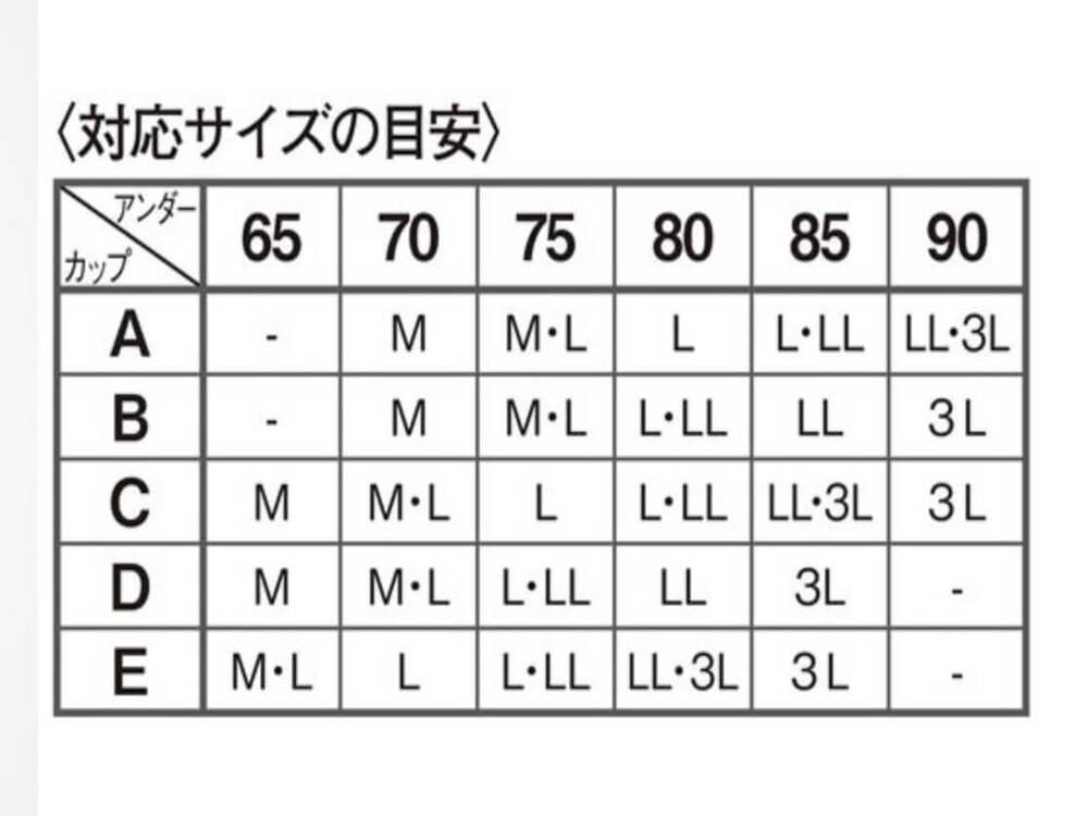 セシールのクロスでしっかりホールドするナイトブラ(ノンワイヤー・ソフトブラ)のサイズ表