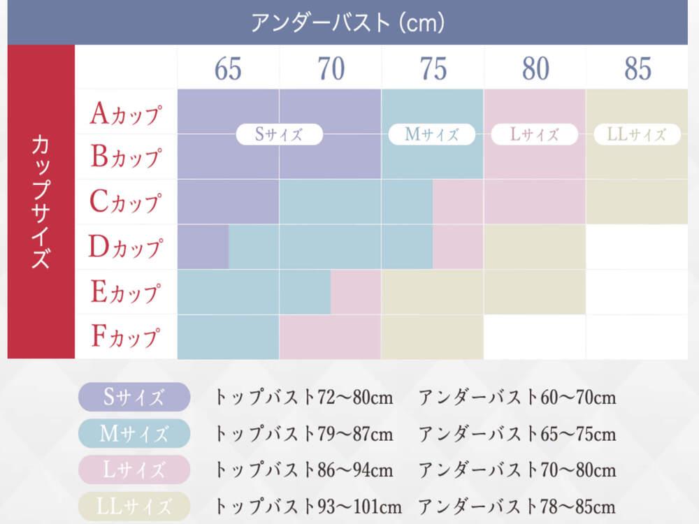 セレブラ(cellebra)/ナイトブラナイトブラのサイズ表