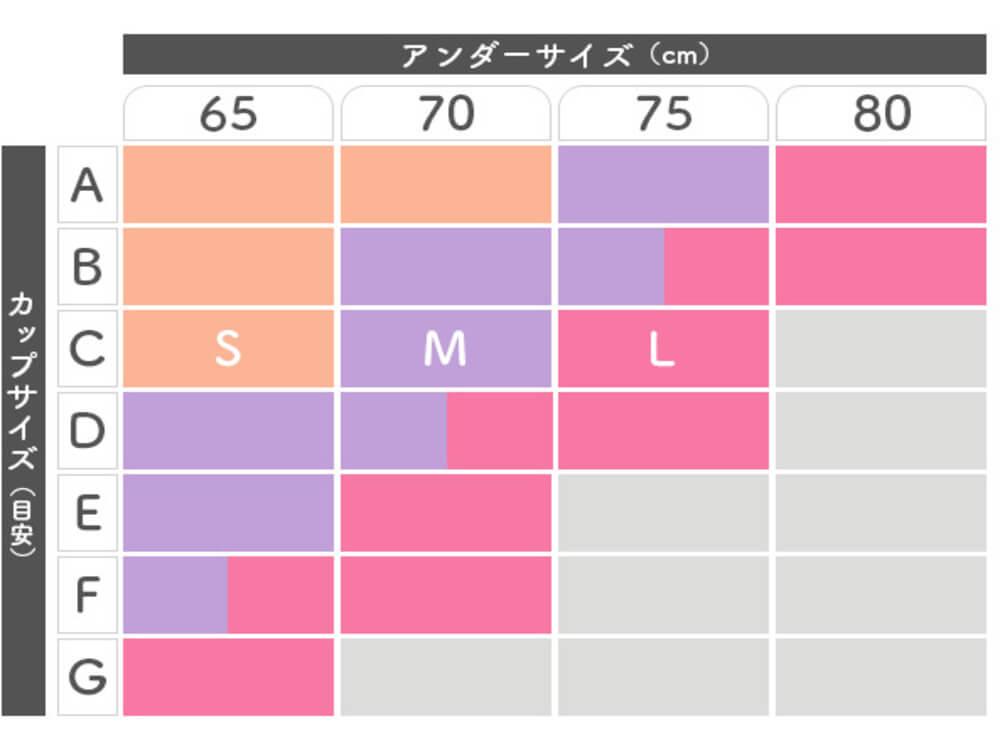シンデレラマシュマロリッチナイトブラのサイズ表
